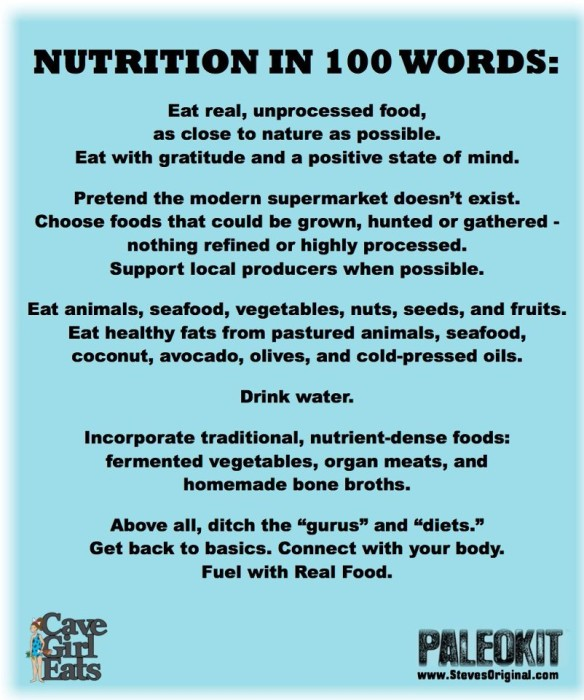 nutritionin100words