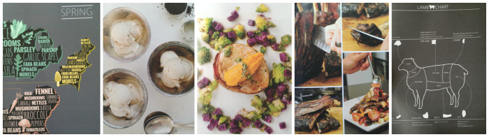paleo-by-season-collage