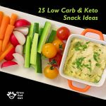 Low Carb and Keto Snack Ideas