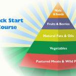 Free Paleo Diet Quick Start Guide E-Course