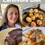 How to Start the Carnivore Diet in 6 Simple Steps